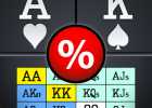 C-Bet Frequency in PLO